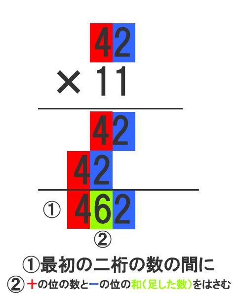 筆算を使う暗算